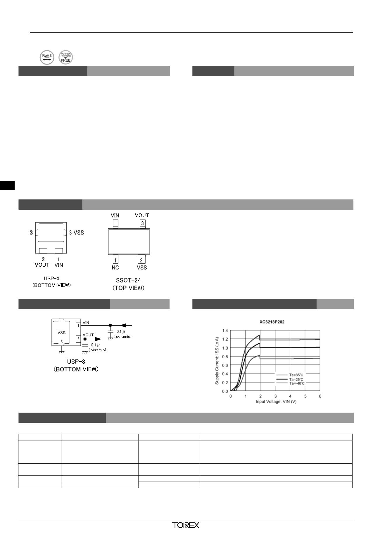 Torex 2017 Foldback Current Limiting Circuit Page 154