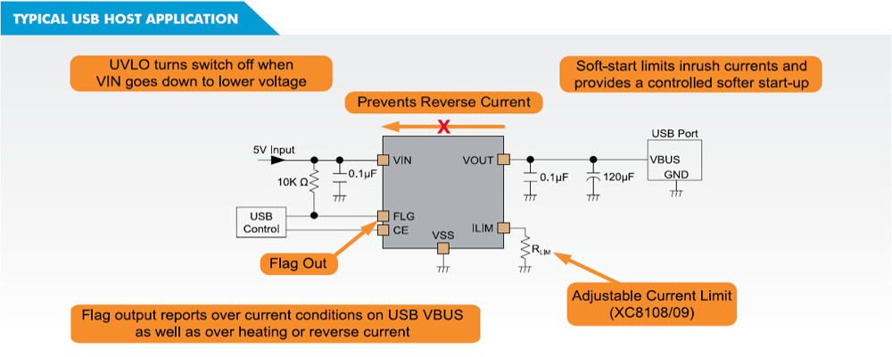 XC8107 Typical USB Host Application